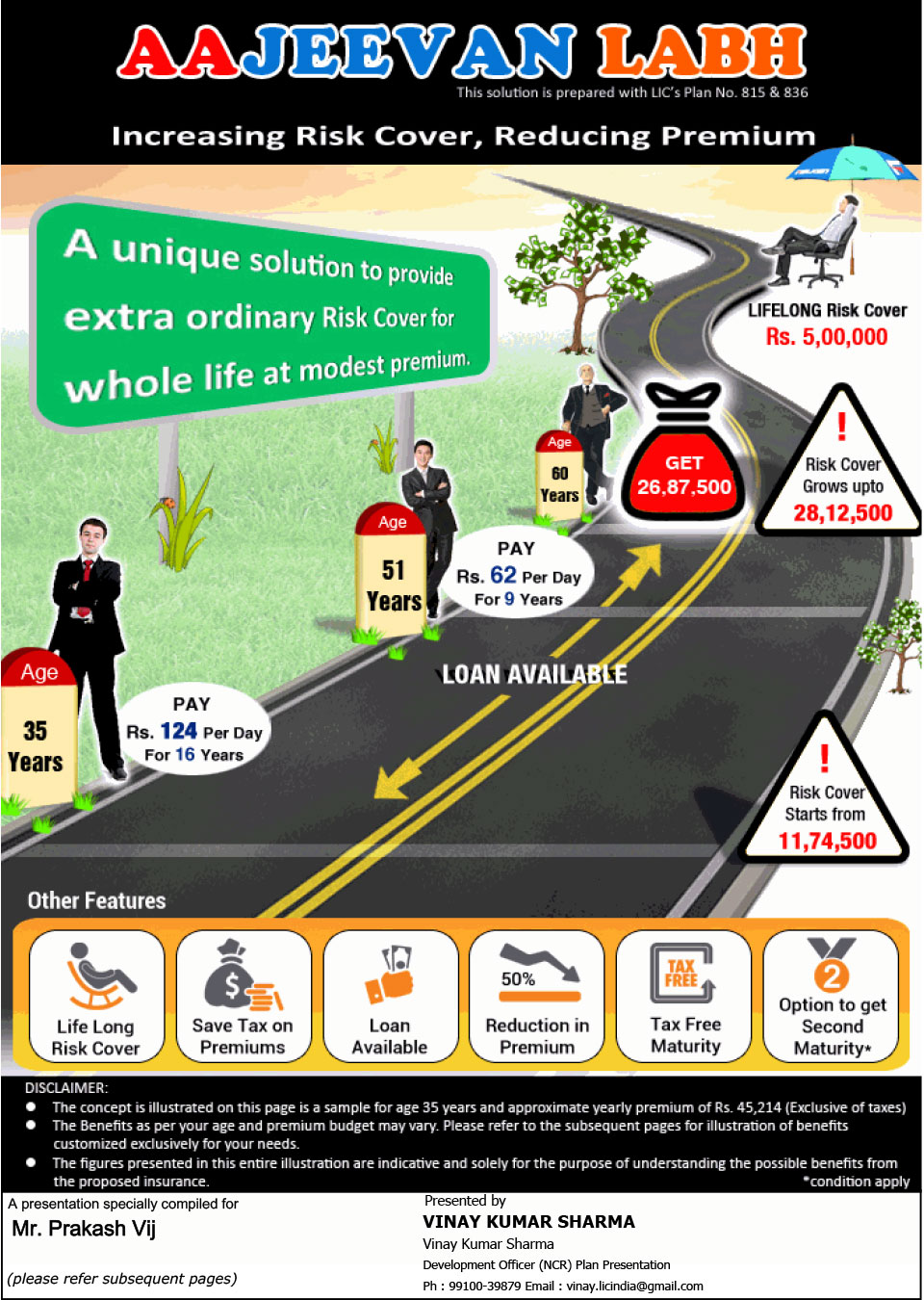 LIC AAJEEVAN LABH - Full infographics detail about LIC AAJEEVAN LABH